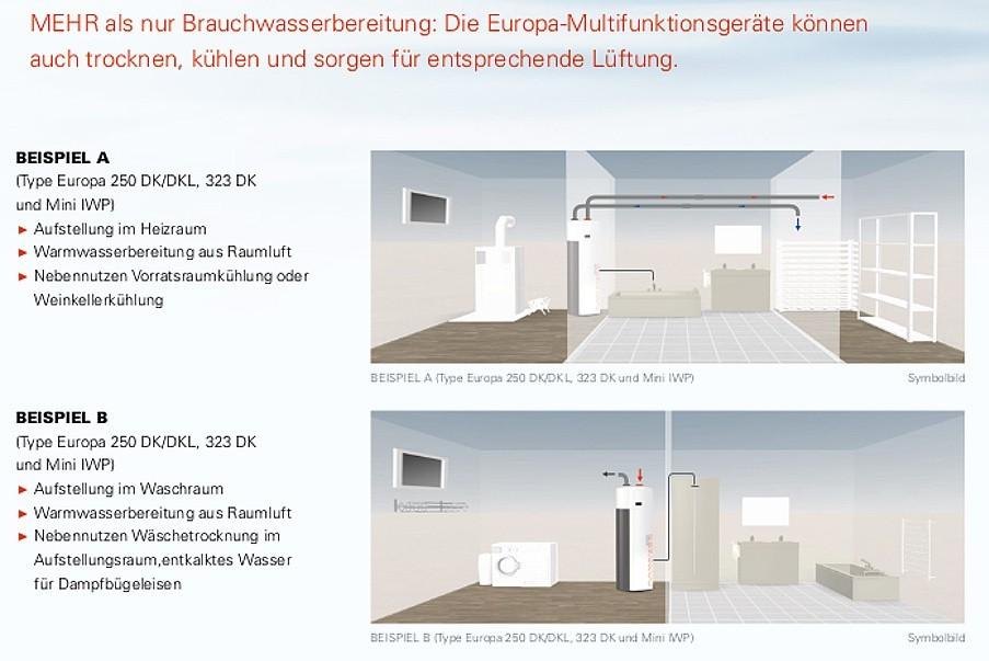 ochsner warmwasser w rmepumpe europa mini iwpl splitger t. Black Bedroom Furniture Sets. Home Design Ideas
