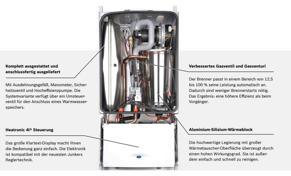 Junkers Gasheizung Gastherme Brennwert 24 kW Cerapur ZSB 24-5 Therme ...