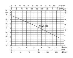 Pompe submersible DAB Nova 300 M-A SV, pompe à eau sale # 103002724 – Bild 3
